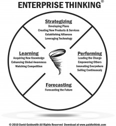 Figure-1.1-Enterprise-Thinking