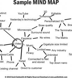 Figure-12.7-Sample-Mind-Map
