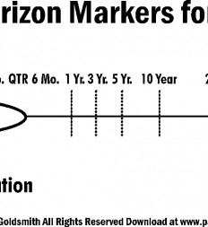 Figure-14.7-Establish-Horizon-Markers-for-Forecasting