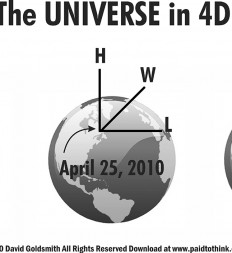 Figure-14.9-The-Universe-in-4D
