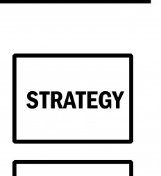 Figure-3.1-Basic-Strategizing