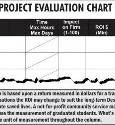 Figure-3.14-Project-Evaluation-Chart