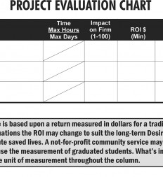 Figure-3.14A-Project-Evaluation-Chart
