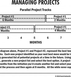 Figure-3.19-Managing-Projects