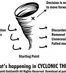 Figure-3.3-Detailed-View-of-Cyclonic-Thinking