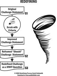Figure-3.4-Redefining