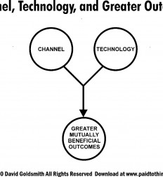 Figure-5.1-Channel,-Technology,-and-Greater-Outcomes
