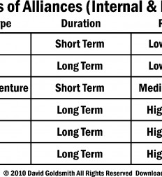 Figure-5.3-Six-Forms-of-Alliances-(internal-&-external)