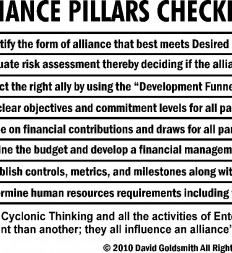 Figure-5.4-Alliance-Pillars-Checklist