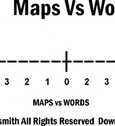 Figure-7.2-Maps-versus-Words