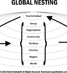 Figure-8.4-ET-Global-Nesting