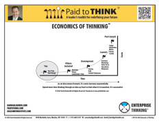 L-PTT-01-020 Economics of Thinking