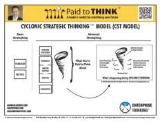 L-PTT-03-010 Cyclonic Strategic Thinking Model