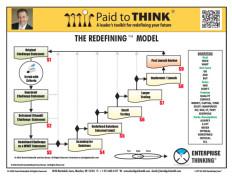 L-PTT-03-020 Redefining Model