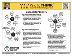 L-PTT-03-050 Managing Projects Circles
