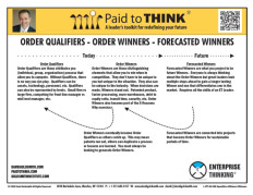 L-PTT-03-080 Order Qualifiers Order Winners Forecasted Winners