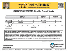 L-PTT-03-110 Managing Projects Parallel