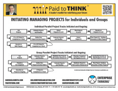 L-PTT-03-120 Managing Projects Individual Groups