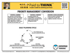 L-PTT-03-160 Planning Conversion and Cycle