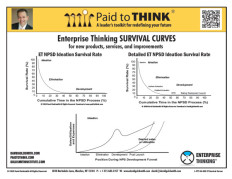 L-PTT-04-020 ET Survival Curves