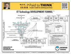 L-PTT-06-010  ET Technology Funnel Summary