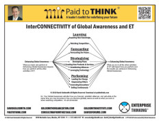 L-PTT-08-010 Interconnectivity Global Awareness