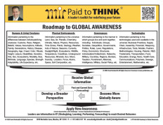 L-PTT-08-020 Roadmap to Global Awareness