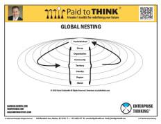 L-PTT-08-030 Global Nesting