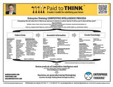 L-PTT-09-010 ET Competitive Intelligence Process