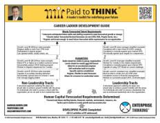 L-PTT-11-020 Career Ladder Development Guide