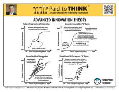 L-PTT-12-010 Advanced Innovation Theory