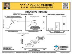 L-PTT-12-020 Innovative Thinking