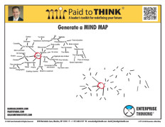 L-PTT-12-040 Generate a Mind Map