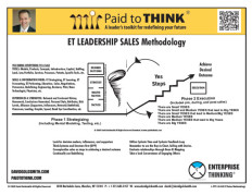 L-PTT-13-010 ET Sales Methodology