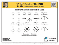 L-PTT-13-020 Pathways within Leadership Sales