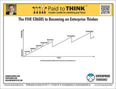 L-PTT-15-010 5 Stages Enterprise Thinker